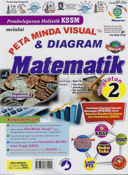 Peta Minda Visual & Diagram Matematik Ting. 2