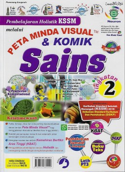 Peta Minda Visual & Diagram Sains Ting. 2